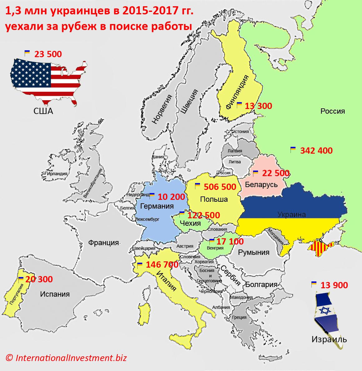 Исследование. Сколько миллионов человек эмигрировало из Украины в Россию и ЕС? И сколько еще уедет?